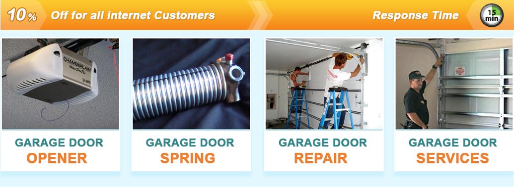 Garage Doors Companies Dubai